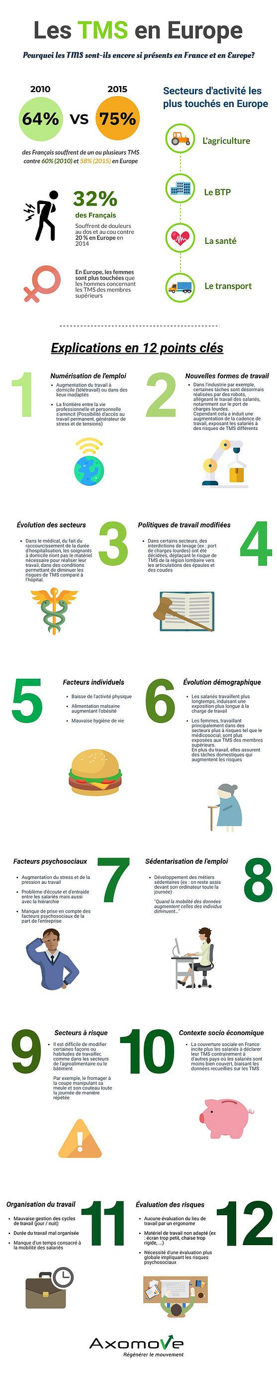 Infographie-TMS-Europe