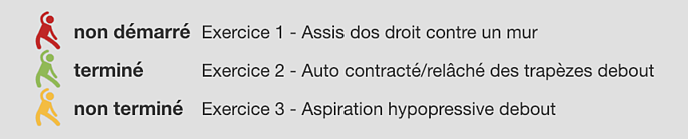 Les 3 icônes correspondent aux activités de votre patient